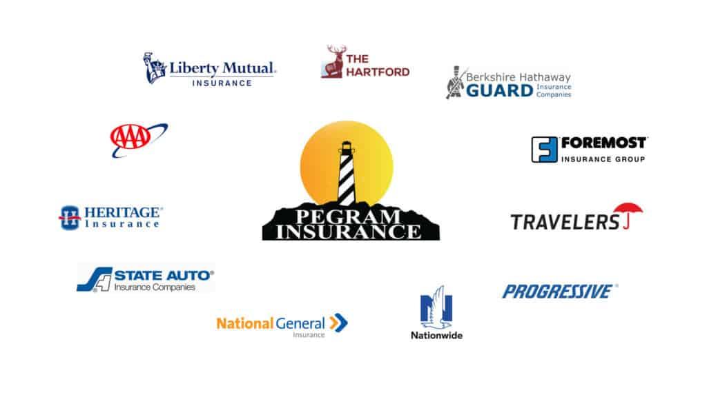 Compare Insurance Companies